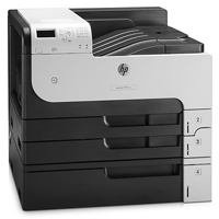 HP LaserJet Enterprise M712 Series